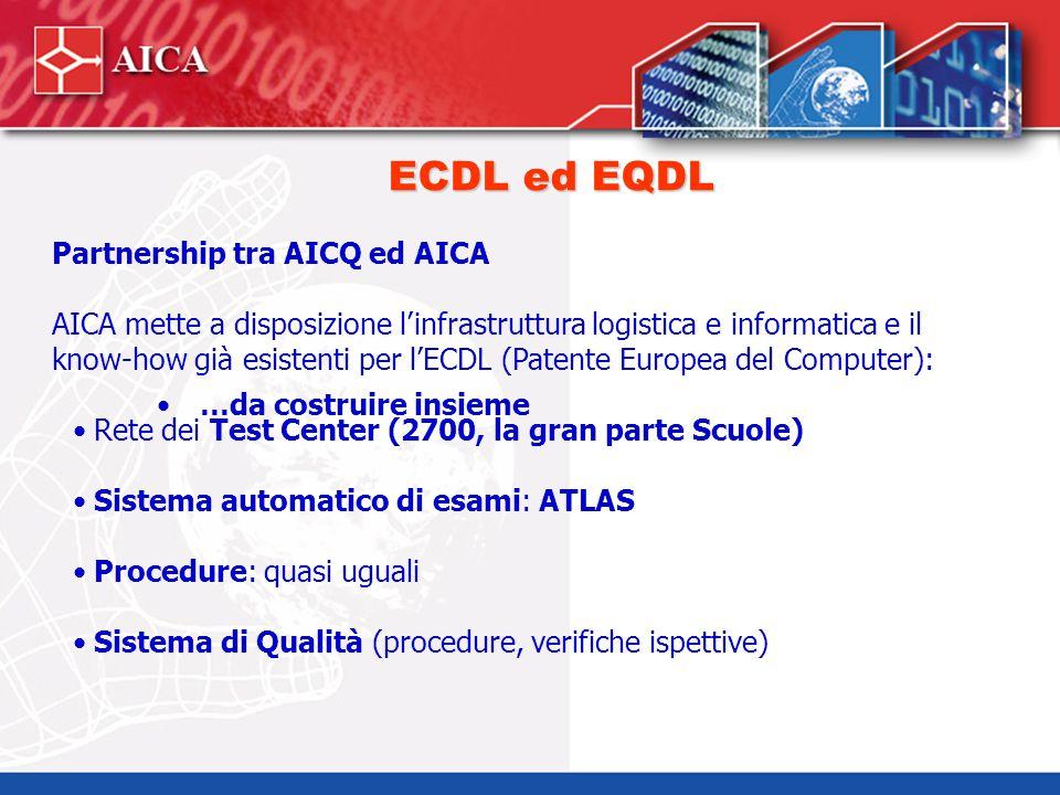 ECDL in Italia …da costruire insieme
