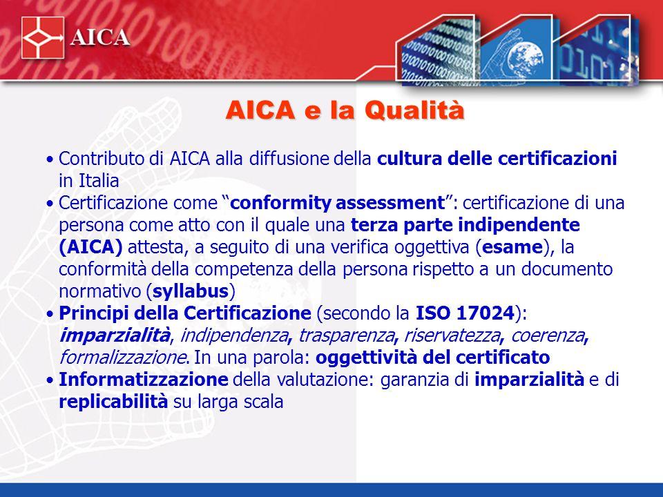 AICA Ispettori Test Center Sistema di certificazione EQDL