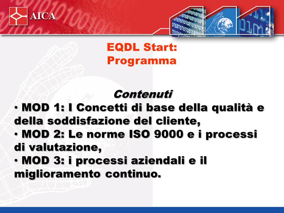 EQDL Start: Programma Modulo 1: Concetti di base della qualità e della soddisfazione del cliente.