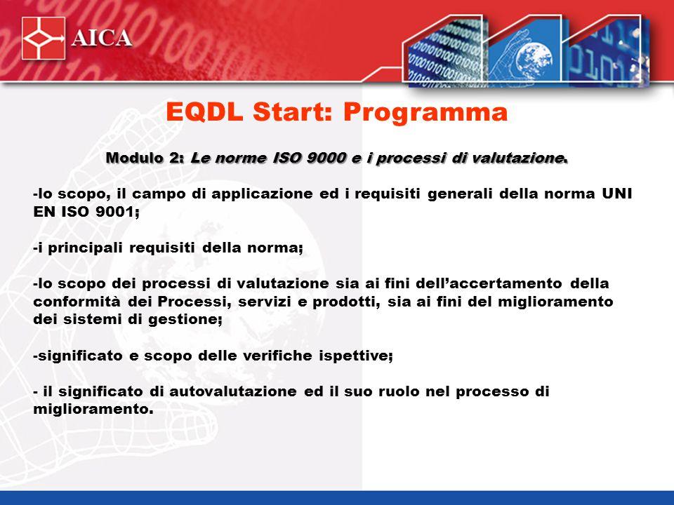 Modulo 3: I processi aziendali e il miglioramento continuo.