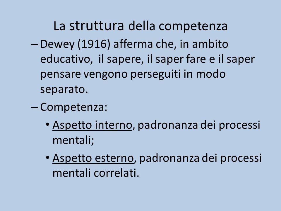 La struttura della competenza