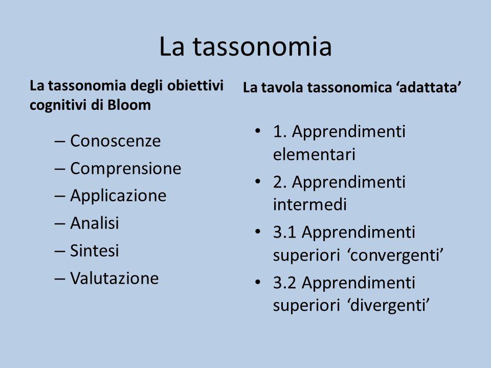 La tassonomia 1. Apprendimenti elementari Conoscenze Comprensione