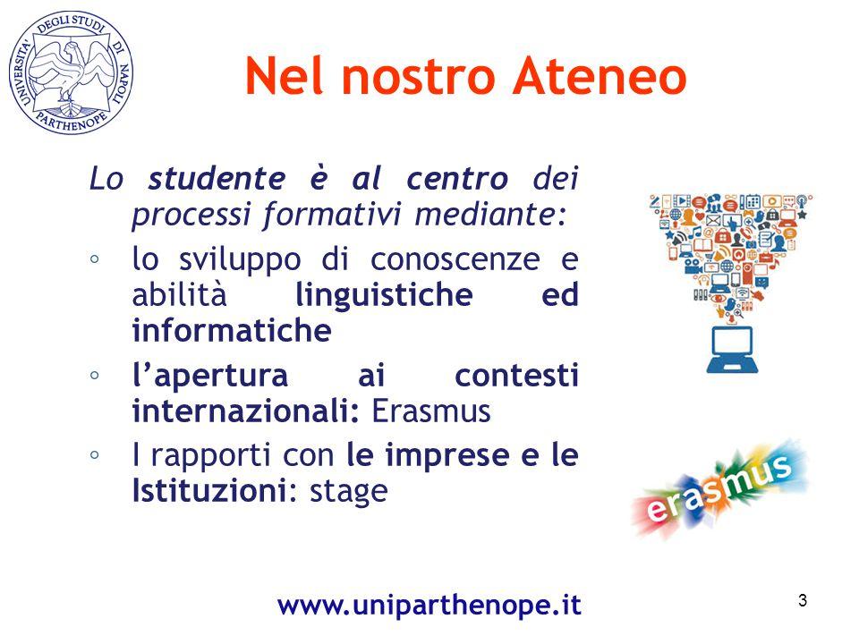 Nel nostro Ateneo Lo studente è al centro dei processi formativi mediante: lo sviluppo di conoscenze e abilità linguistiche ed informatiche.