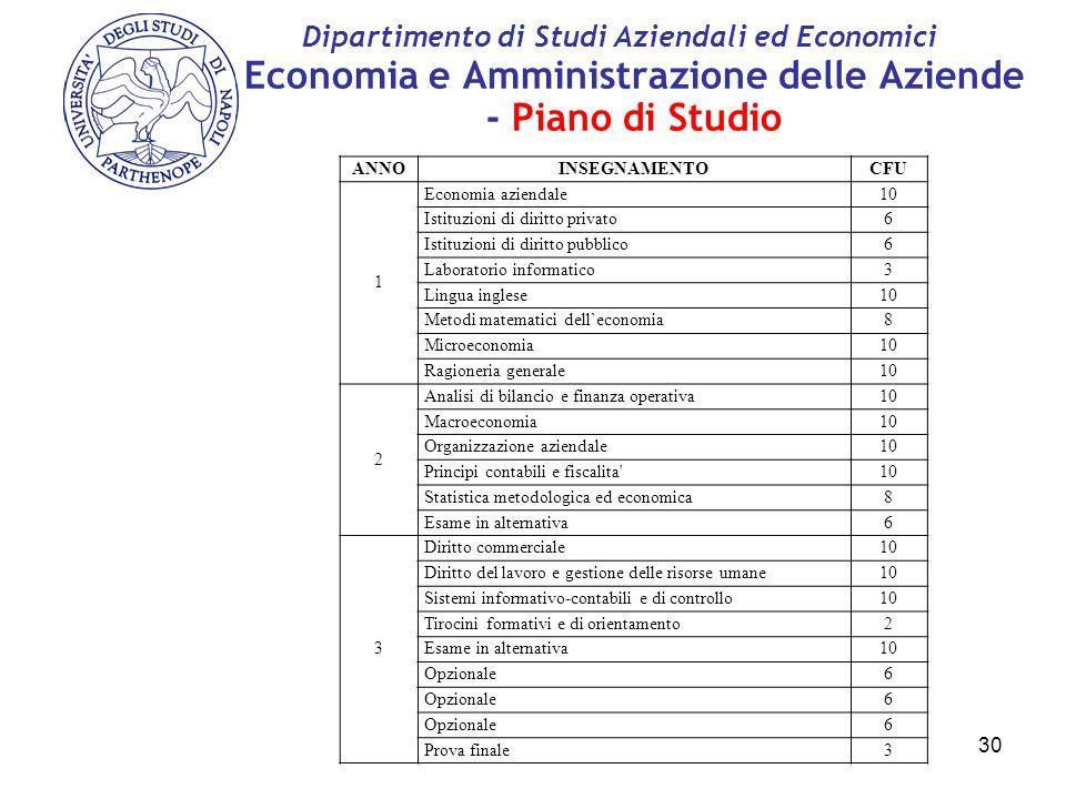 Economia e Amministrazione delle Aziende - Piano di Studio