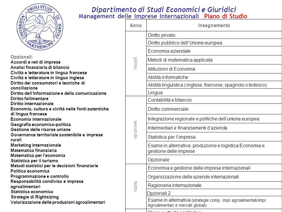 Dipartimento di Studi Economici e Giuridici