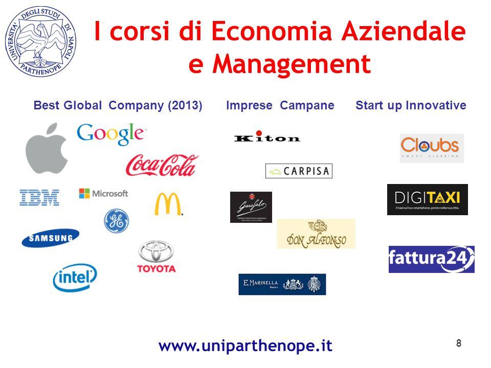 I corsi di Economia Aziendale e Management