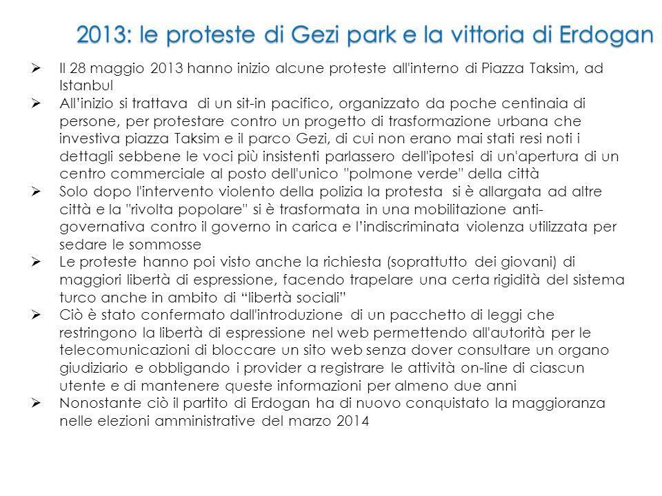 2013: le proteste di Gezi park e la vittoria di Erdogan
