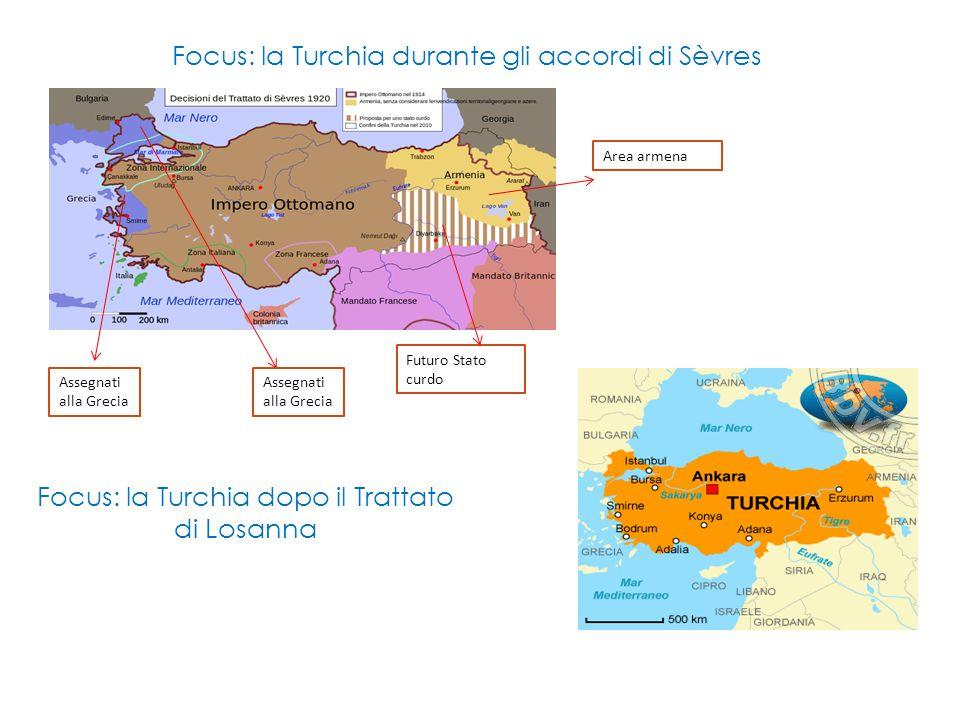 Focus: la Turchia durante gli accordi di Sèvres