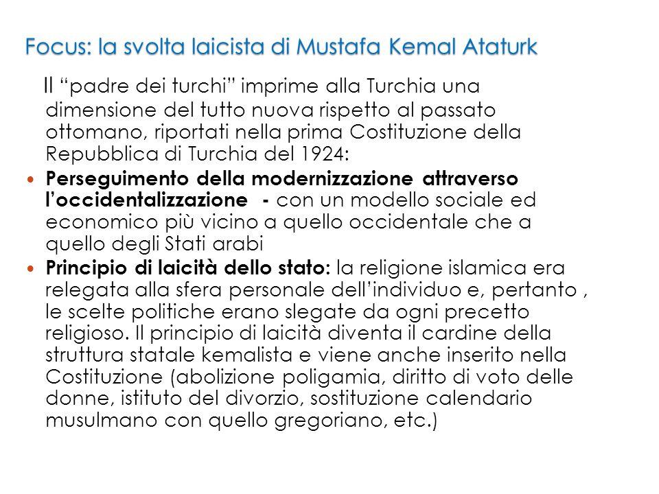 Focus: la svolta laicista di Mustafa Kemal Ataturk