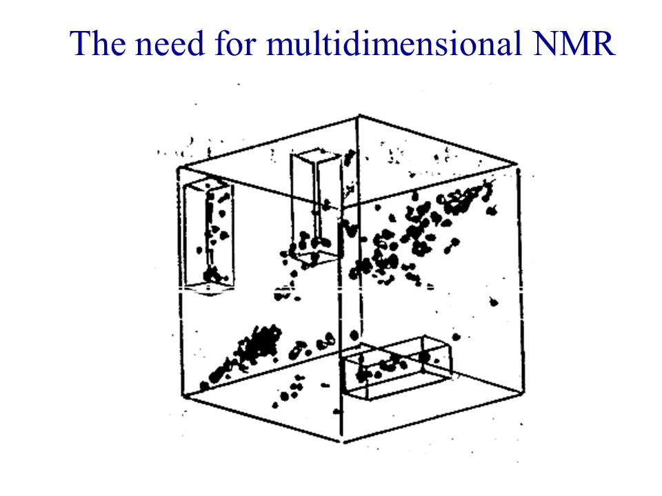 The need for multidimensional NMR