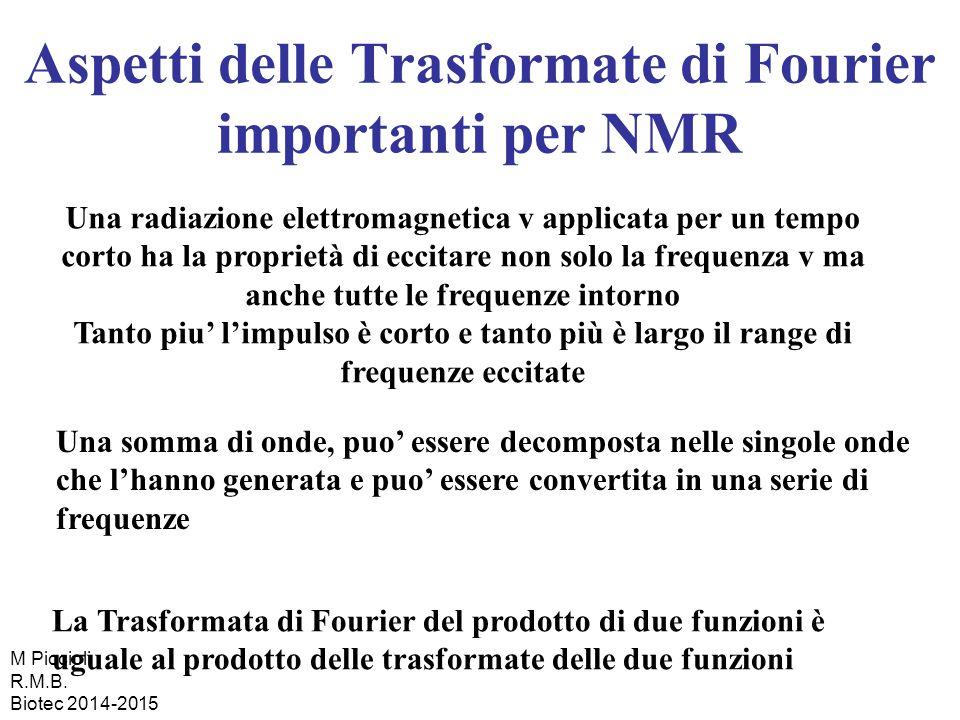 Aspetti delle Trasformate di Fourier importanti per NMR