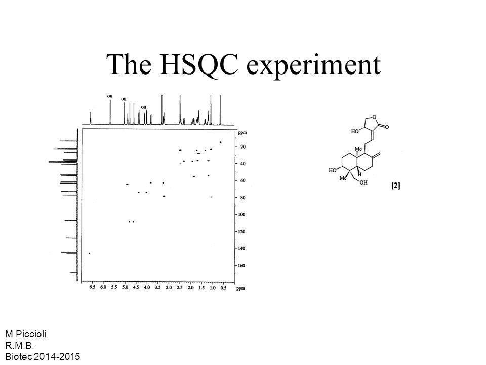 The HSQC experiment M Piccioli R.M.B. Biotec 2014-2015