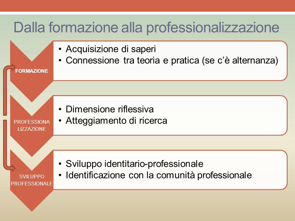 Dalla formazione alla professionalizzazione