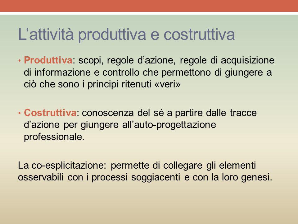 L'attività produttiva e costruttiva