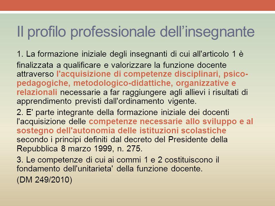 Il profilo professionale dell'insegnante