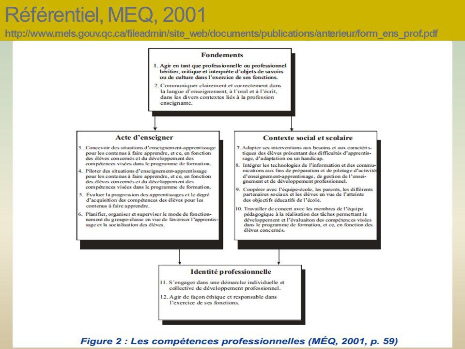 Référentiel, MEQ, 2001 http://www. mels. gouv. qc