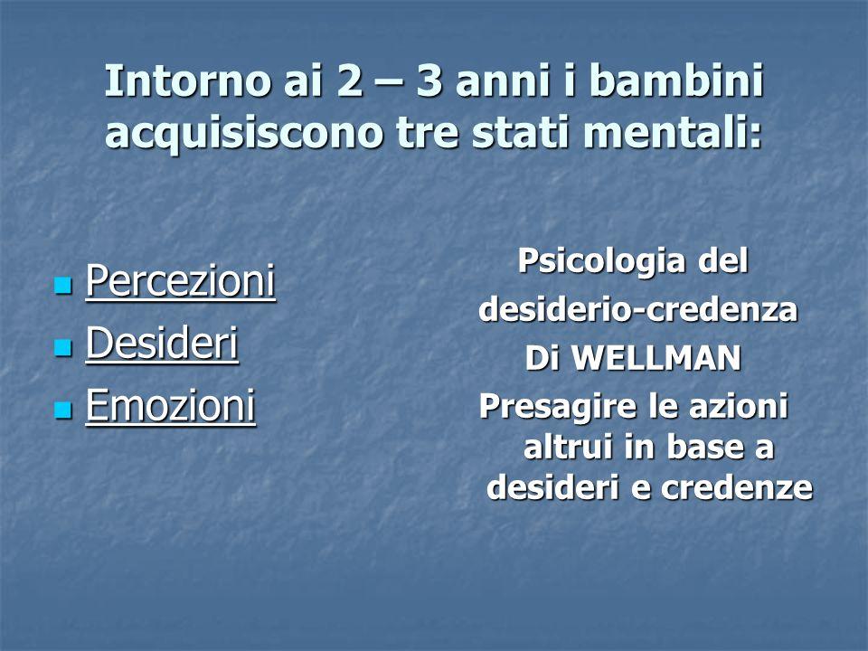Intorno ai 2 – 3 anni i bambini acquisiscono tre stati mentali: