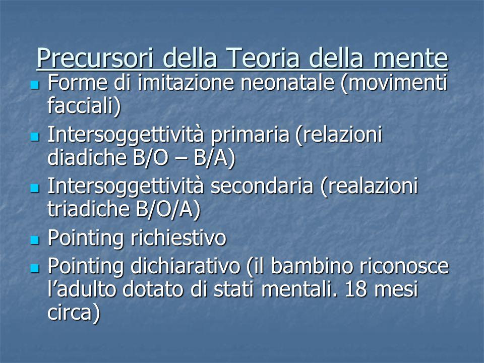 Precursori della Teoria della mente