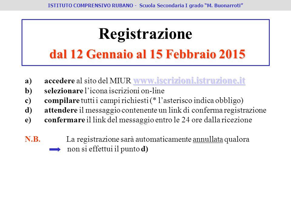 Registrazione dal 12 Gennaio al 15 Febbraio 2015