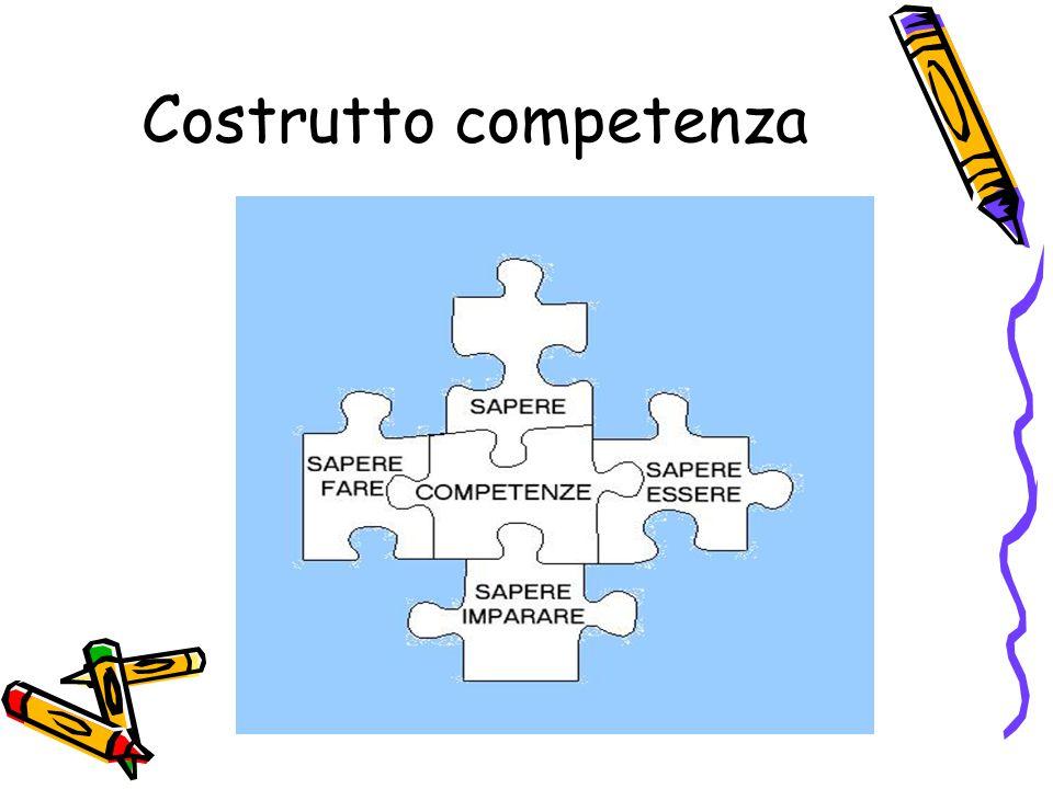 Costrutto competenza