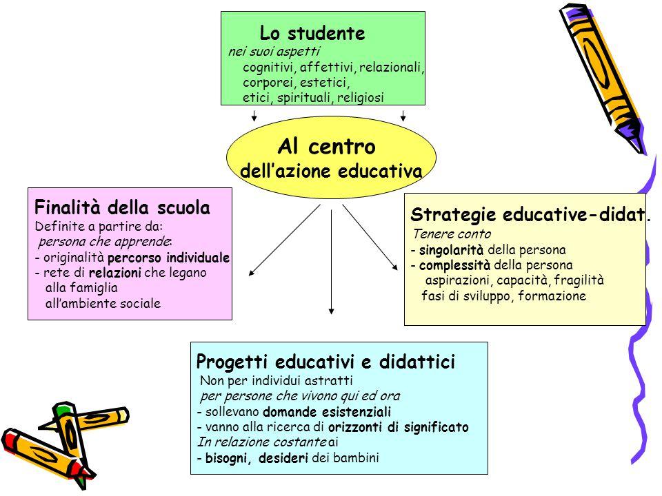 dell'azione educativa