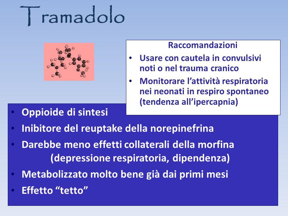 Tramadolo Oppioide di sintesi