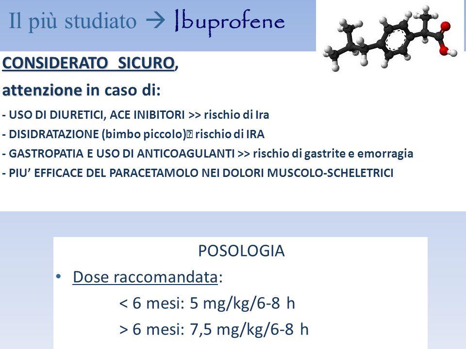 Il più studiato  Ibuprofene
