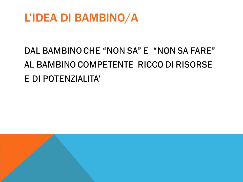 L'IDEA DI BAMBINO/A DAL BAMBINO CHE NON SA E NON SA FARE AL BAMBINO COMPETENTE RICCO DI RISORSE E DI POTENZIALITA'