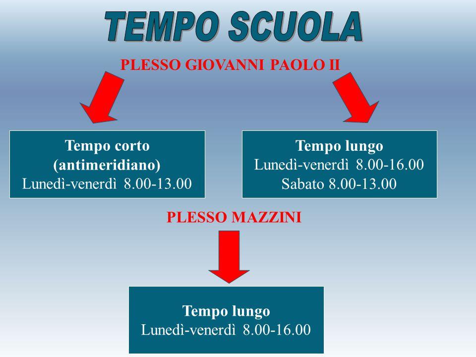 TEMPO SCUOLA PLESSO GIOVANNI PAOLO II Tempo corto (antimeridiano)