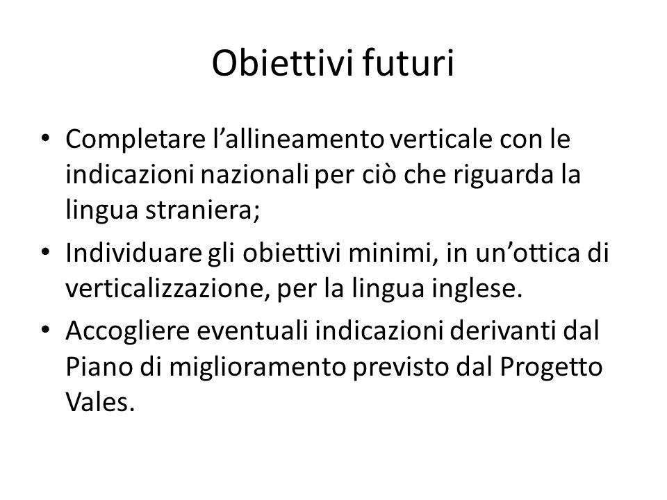 Obiettivi futuri Completare l'allineamento verticale con le indicazioni nazionali per ciò che riguarda la lingua straniera;