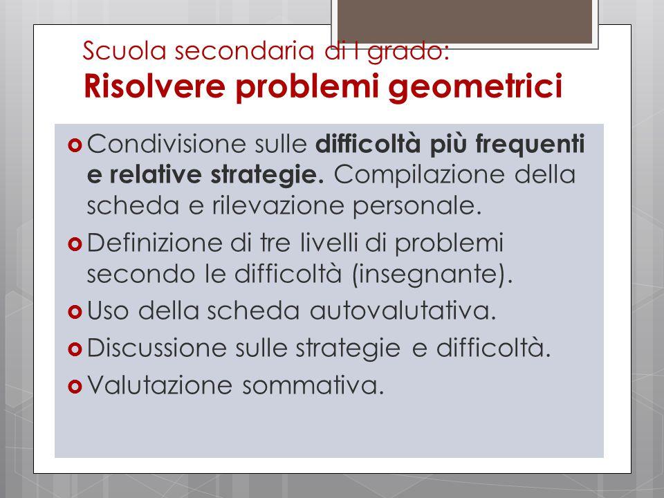 Scuola secondaria di I grado: Risolvere problemi geometrici