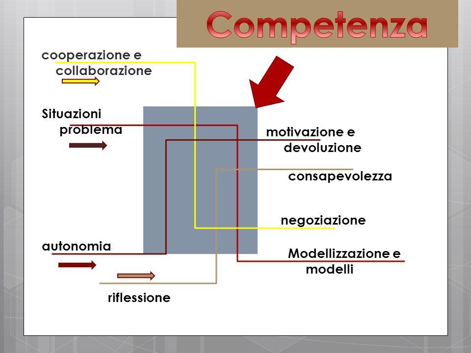 Competenza cooperazione e collaborazione Situazioni problema