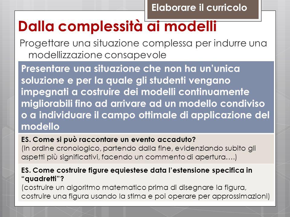 Dalla complessità ai modelli