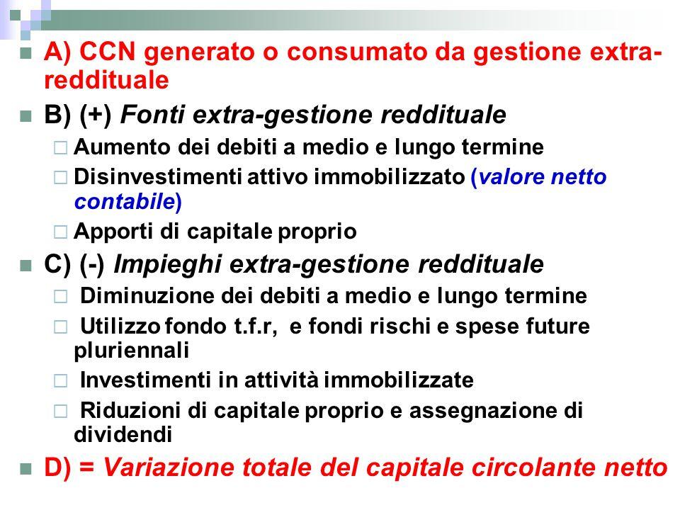 A) CCN generato o consumato da gestione extra-reddituale