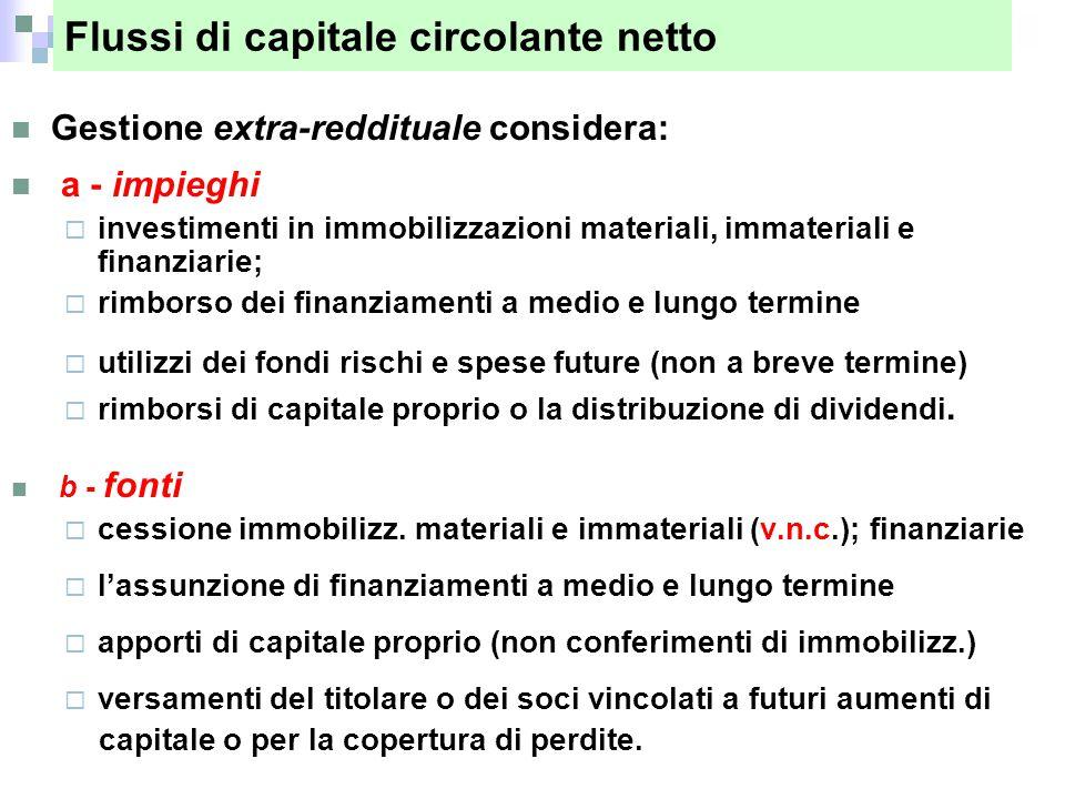 Flussi di capitale circolante netto