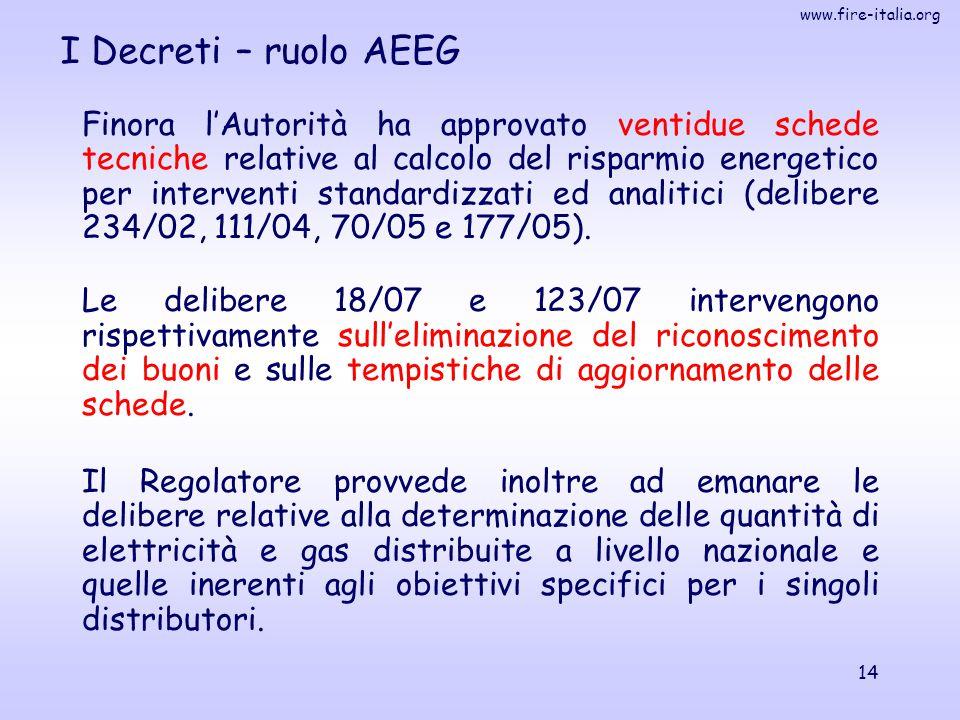 I Decreti – ruolo AEEG