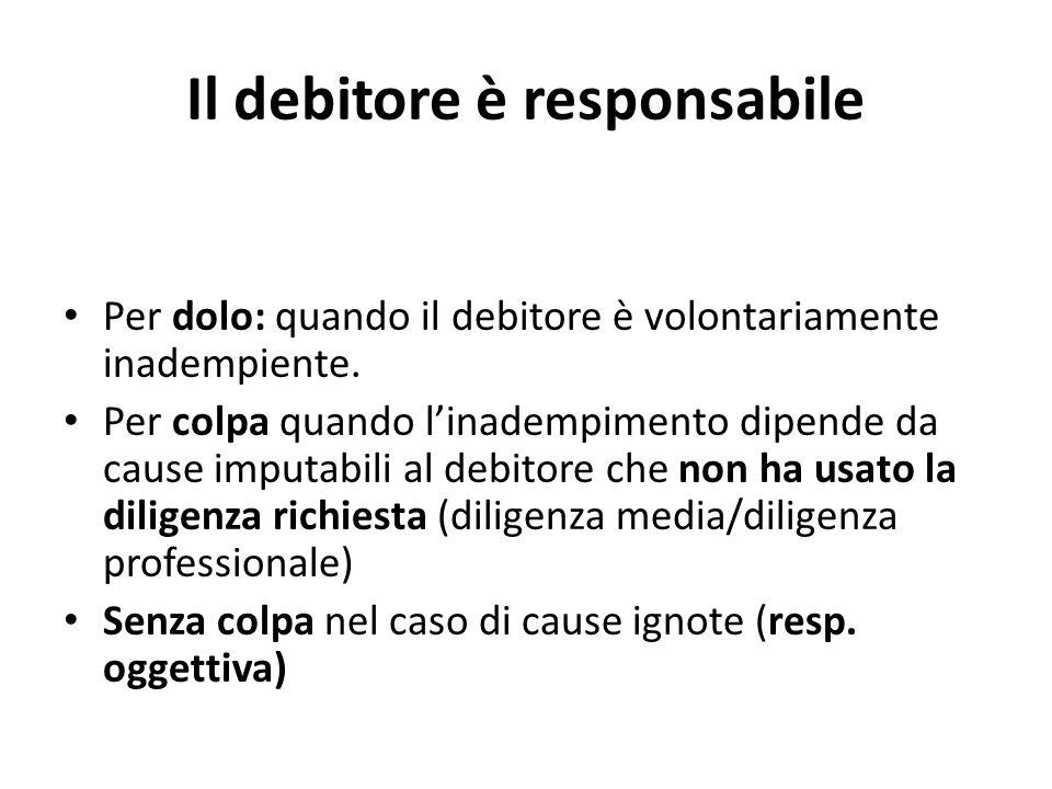 Il debitore è responsabile