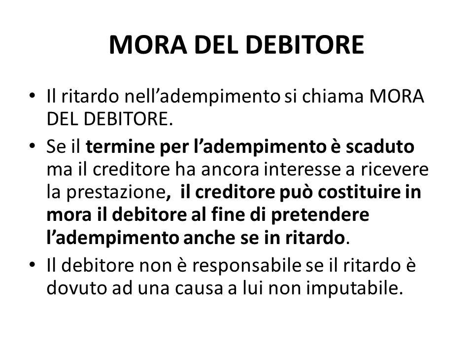 MORA DEL DEBITORE Il ritardo nell'adempimento si chiama MORA DEL DEBITORE.