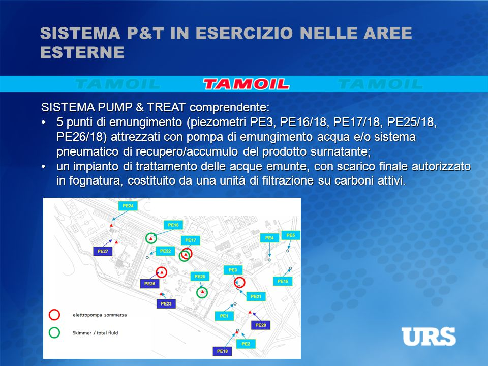 SISTEMA P&T IN ESERCIZIO NELLE AREE ESTERNE