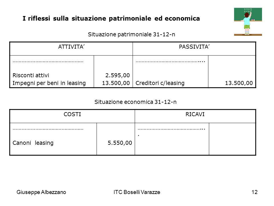 I riflessi sulla situazione patrimoniale ed economica