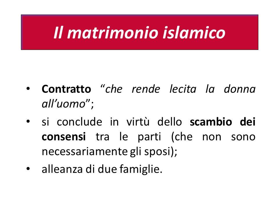 Il matrimonio islamico