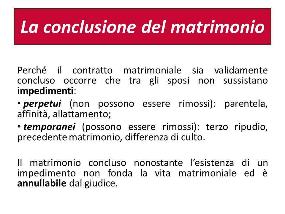 La conclusione del matrimonio