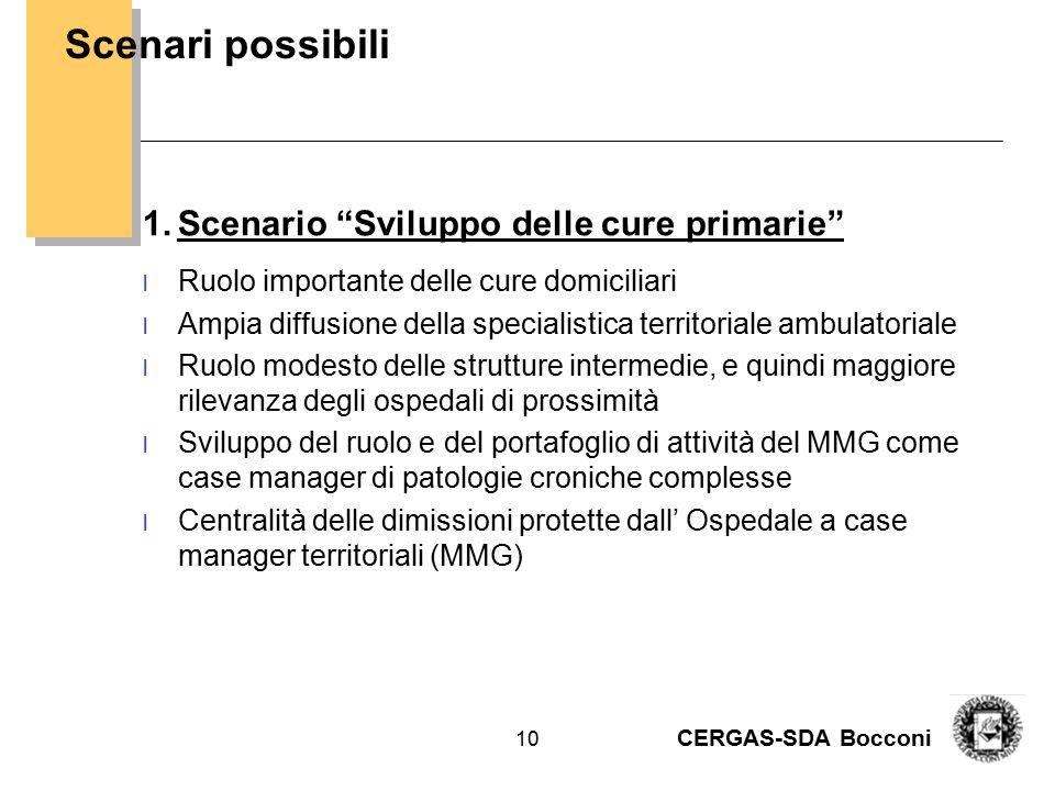 Scenari possibili Scenario Modello bilanciato