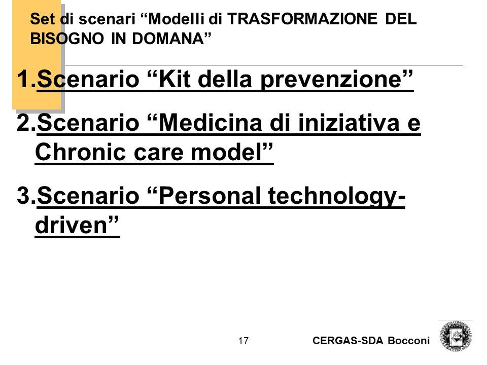 Scenari possibili Scenario Kit personale di diagnosi precoce distribuito dai servizi specialistici