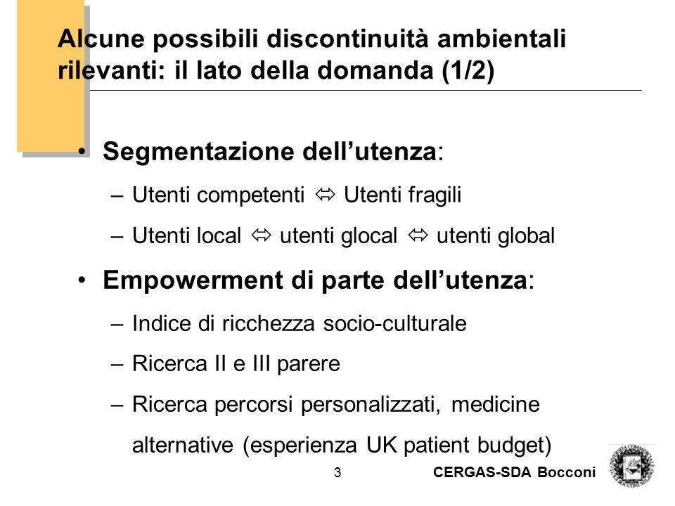 Disponibilità di mini tecnologie diagnostiche personali:
