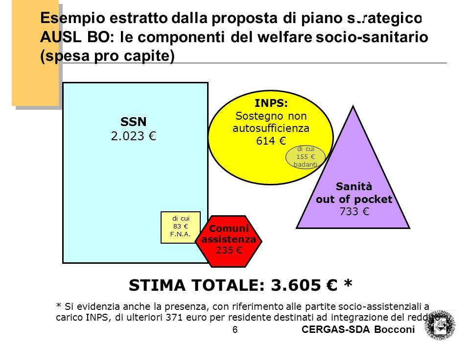Alcune possibili discontinuità ambientali rilevanti: il lato dell'offerta (2/2)