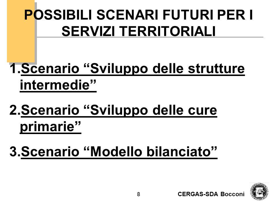 Scenari possibili Scenario Sviluppo delle strutture intermedie
