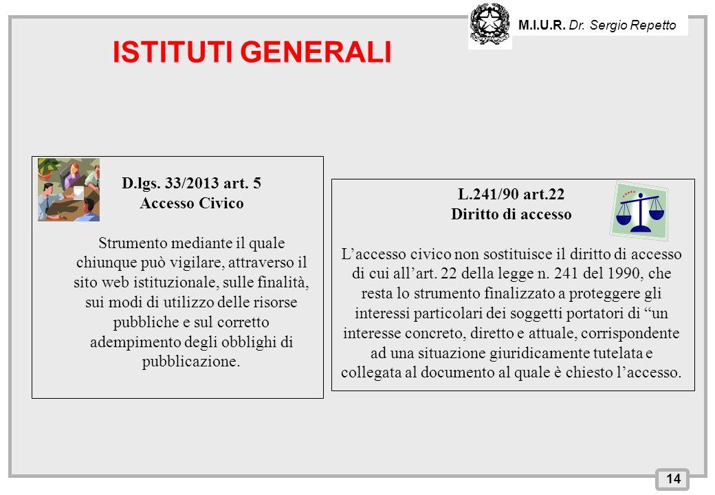 ISTITUTI GENERALI D.lgs. 33/2013 art. 5 Accesso Civico L.241/90 art.22