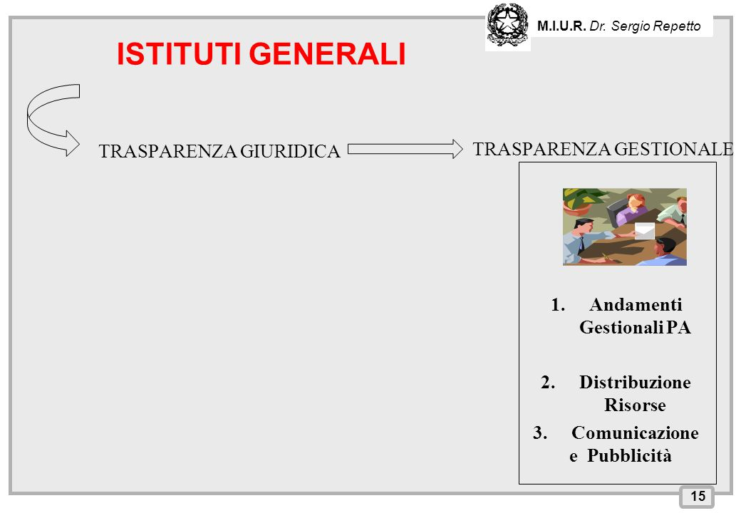 ISTITUTI GENERALI TRASPARENZA GIURIDICA TRASPARENZA GESTIONALE