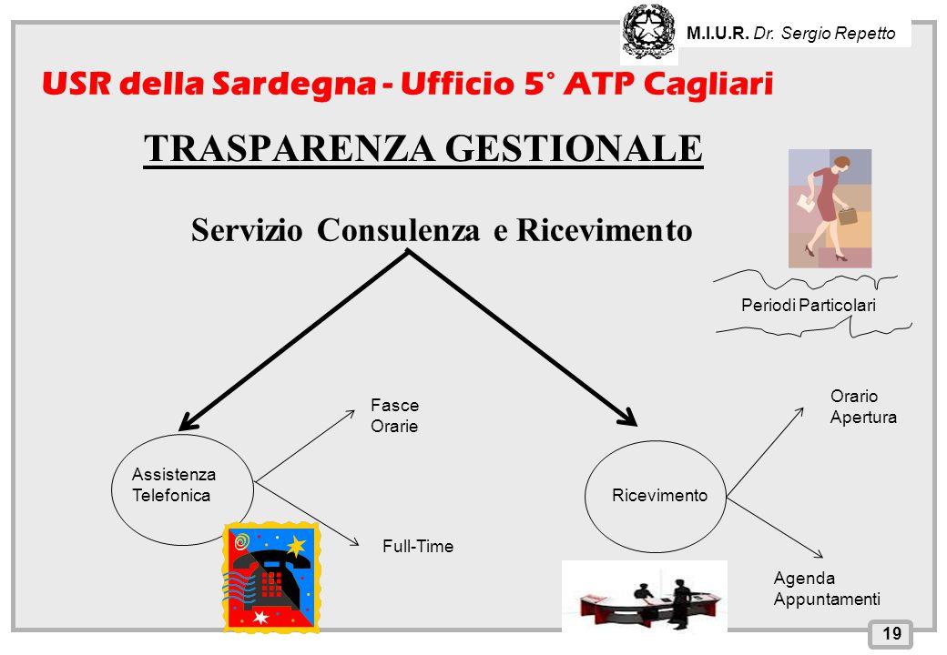 Servizio Consulenza e Ricevimento